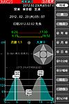 Device20120223140832